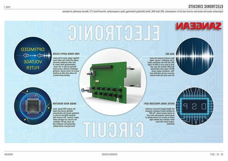 Sangean Wr-22Wl Am/Fm-Rds/Bluetooth/Usb Digital Tuning Receiver (Dark